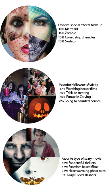 halloween-polls-copy