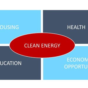 Addressing Energy Poverty Issue Brief