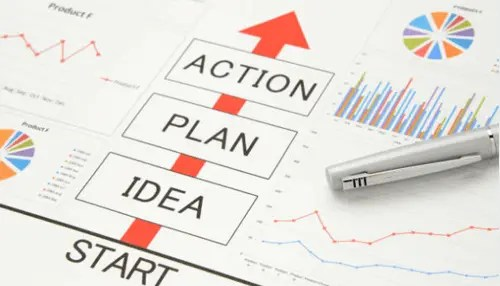 Write Your eCommerce Business Plan