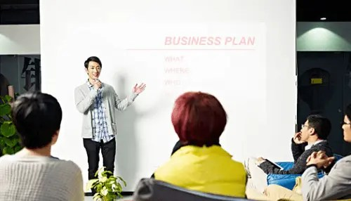 business plan for starting a business in china