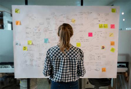 innovative business growth ideas