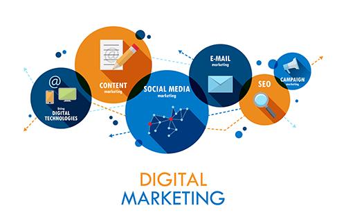 tips for choosing a best digital marketing agency