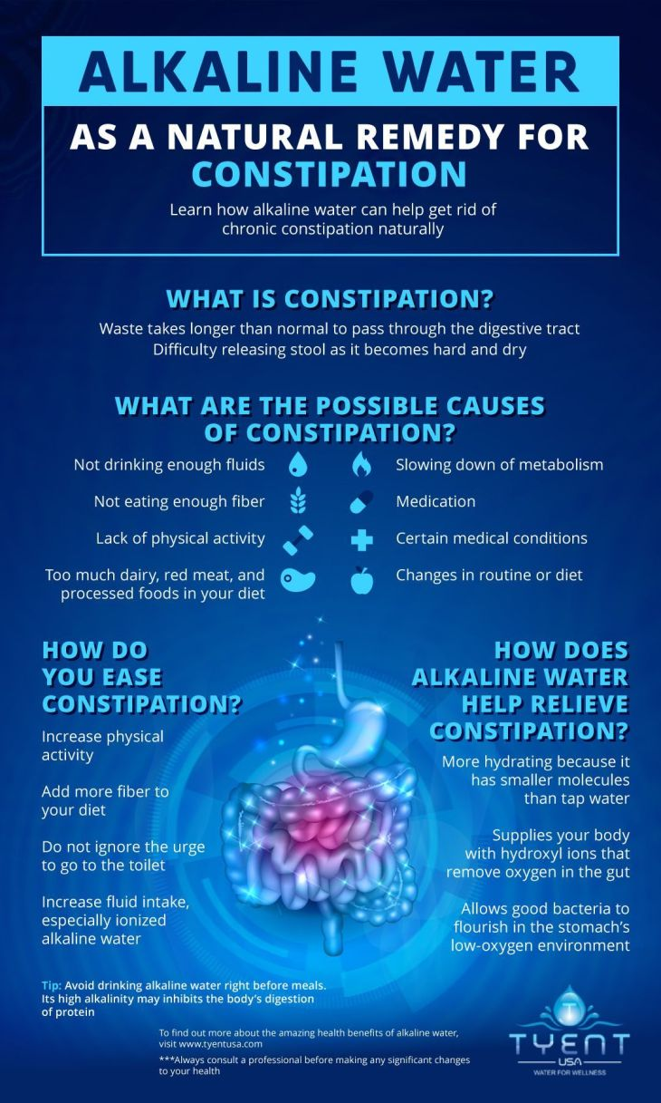 Alkaline Water as a Natural Remedy for Constipation INFOGRAPHIC at https://www.tyentusa.com/blog/can-alkaline-water-help-with-constipation/
