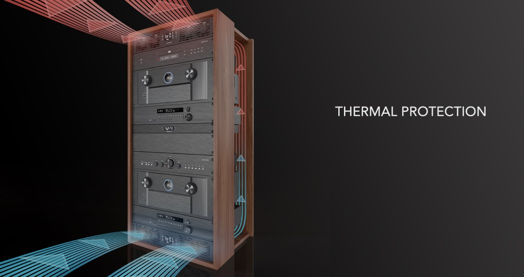 TYM Homes Media Rack Cooling System