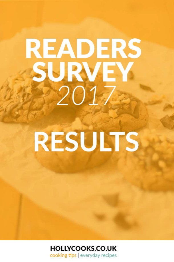 reader survey 2017 results