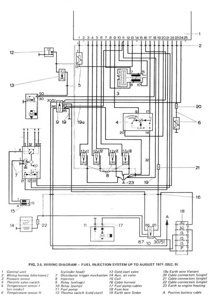 wiring diagrams — wwwtype4
