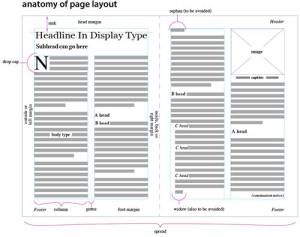 free OER lecture notes on typography from Type Club, complete with bibliography