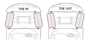 car-toe-in-toe-out
