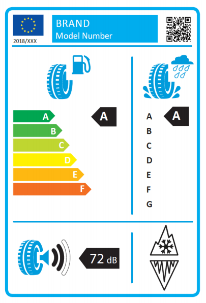 The proposed new label adds snow performance, ice grip and a QR code to the previous design.