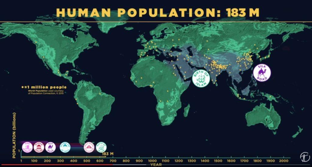 poblacion_mundial