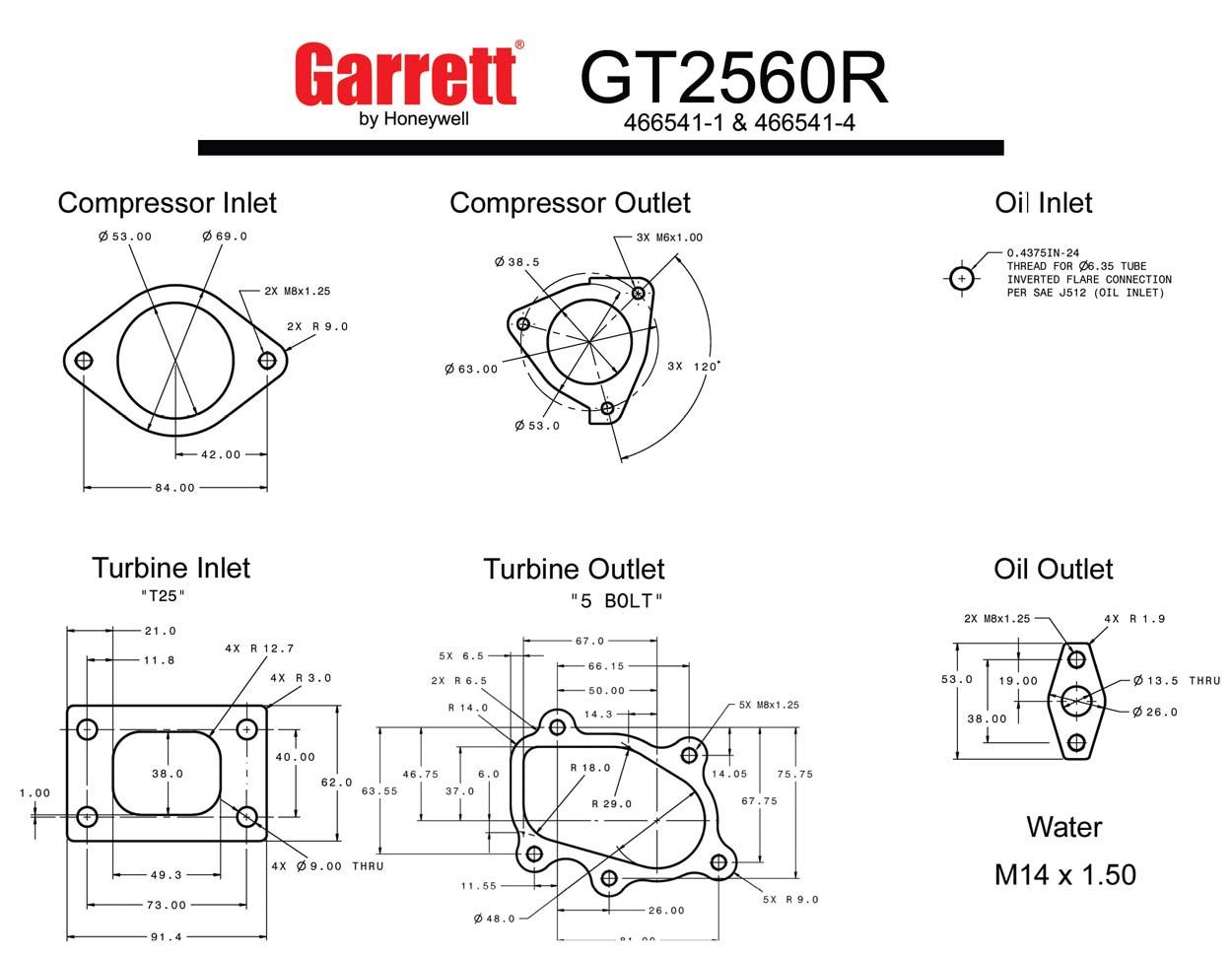 Garrett Turbolader Gt R