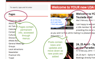 Posts_pages