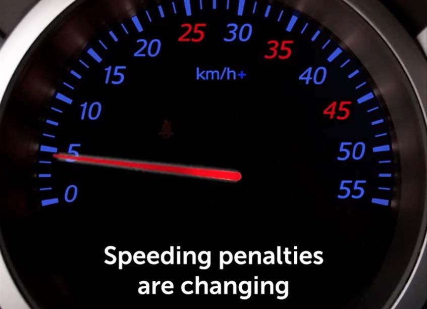 Увеличение наказания за превышение скорости