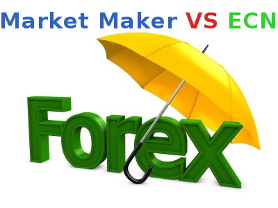 market-maker-vs-ecn
