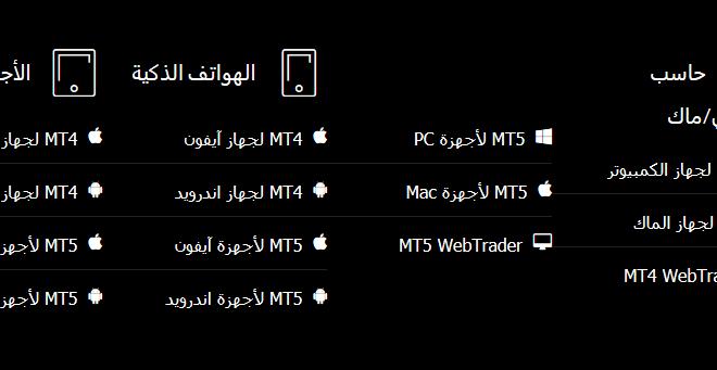 منصات التداول XM