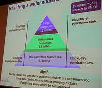 blackberry_reaching_a_wider_audience.jpg