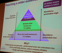 blackberry_reaching_a_wider_audience.jpg