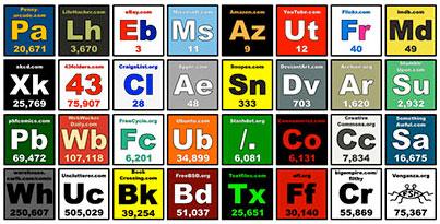 tabla-periodica-internet.jpg