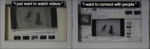 tipo de usuarios youtube e interfaz