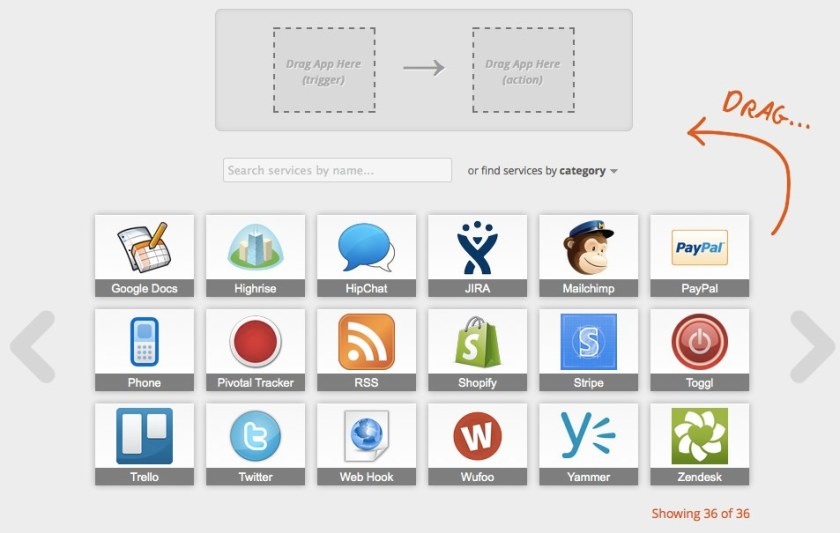 Integrate Your Apps | Zapier - Sync the Web