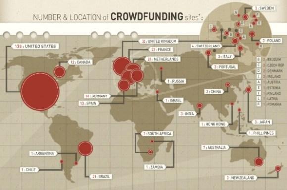 crowdfunding-mundial