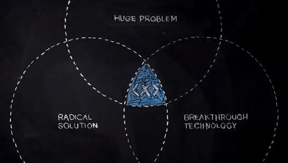 problemas de Google X