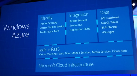 windows azure stacks