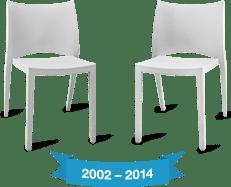 sillas para pensar