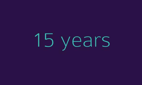 15 años de este blog