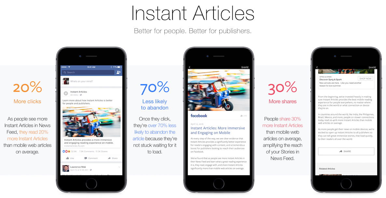 Facebook Instant Articles, diferentes intereses, diferentes resultados.