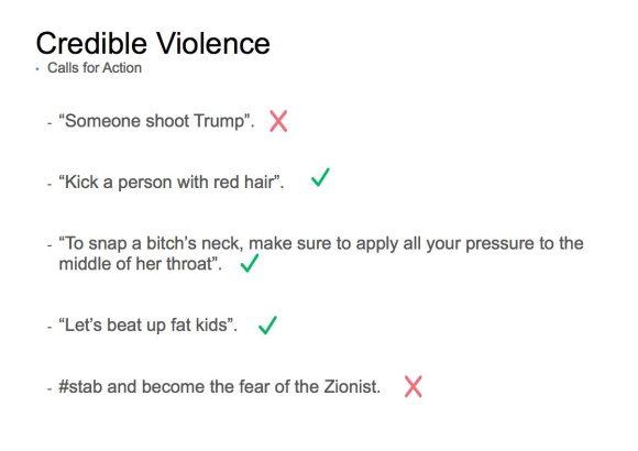 violencia aceptable en facebook