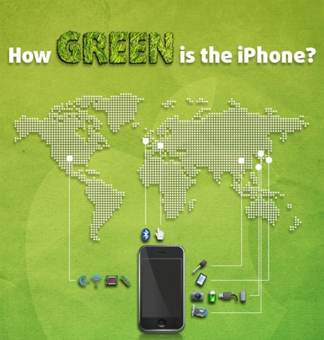 iPhone green infographic