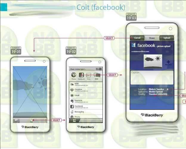 Images of Facebook app for BlackBerry 10 leaked | Ubergizmo