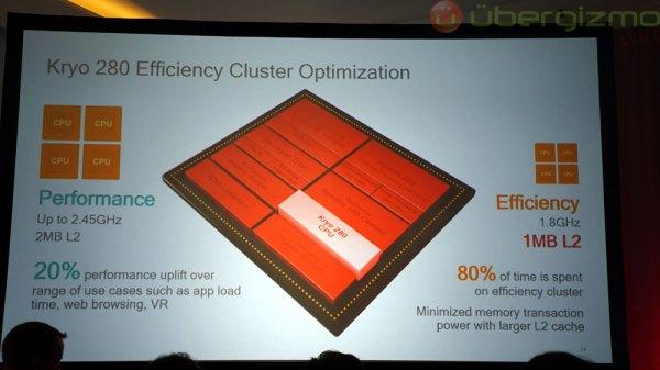 Qualcomm Snapdragon 835 Processor Revealed | Ubergizmo