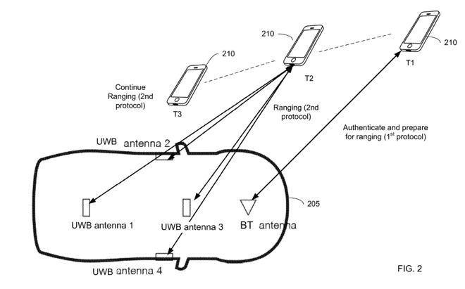 Apple's iPhones Could Be The Literal Keys To The Rumored Apple Car