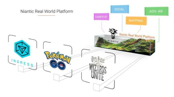 You Might Soon Be Able To Play Pokemon GO On Augmented Reality Glasses