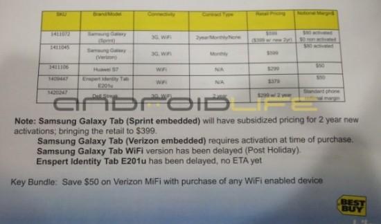 Galaxy Tab delayed