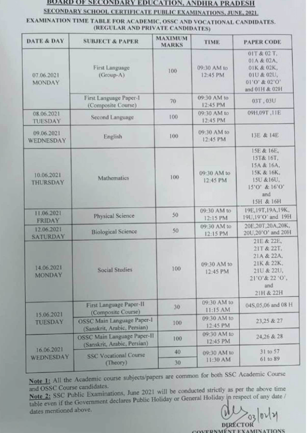 Andhra Pradesh SSC New Time Table