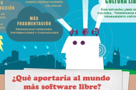 ¿Cómo sería un mundo basado en la filosofía del software libre? #infografía