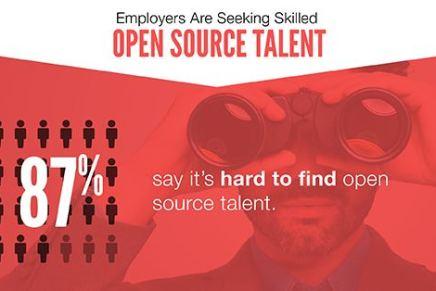 Aumenta la demanda de profesionales expertos en software libre y código abierto.
