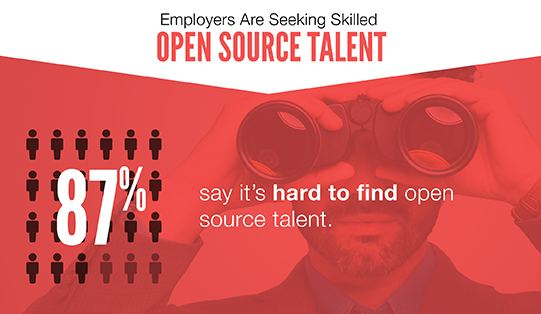 open source jobs
