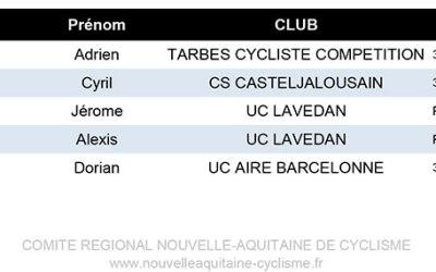 OLORON – Cyclocross
