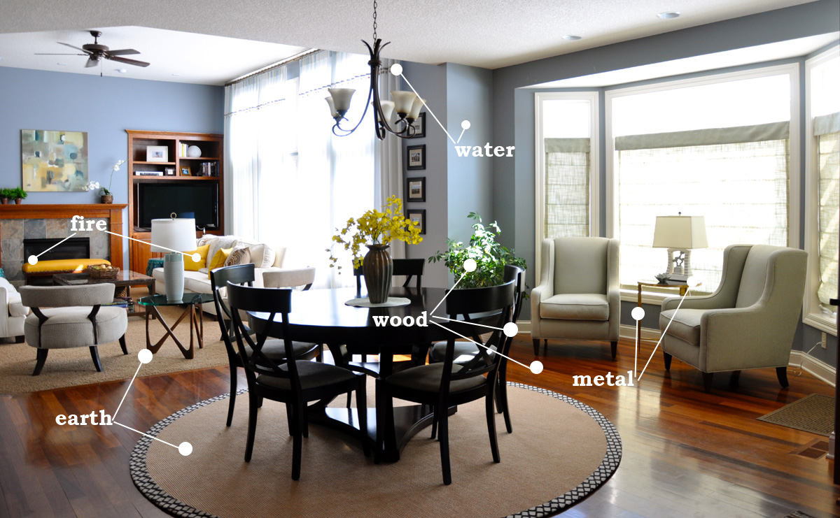 Feng Shui How To Attract Greater Wealth To The Home And Office