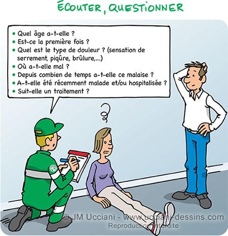 Questionnaire SST