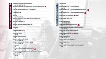 Oferta de nuevos grados para el curso 2018-19