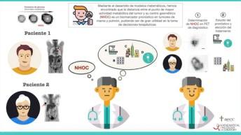Investigación MOLAB-AECC © Gabinete de Comunicación UCLM