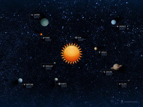 desktop wallpaper designs 16 - solar system