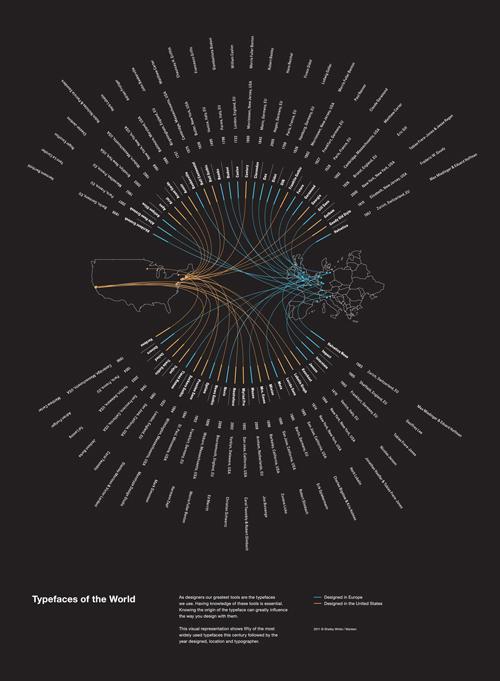 cool-graphic-design-infographics-14