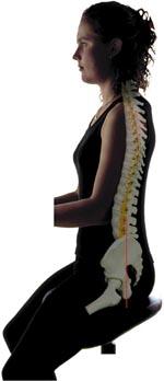 Posture via Wikimedia CC