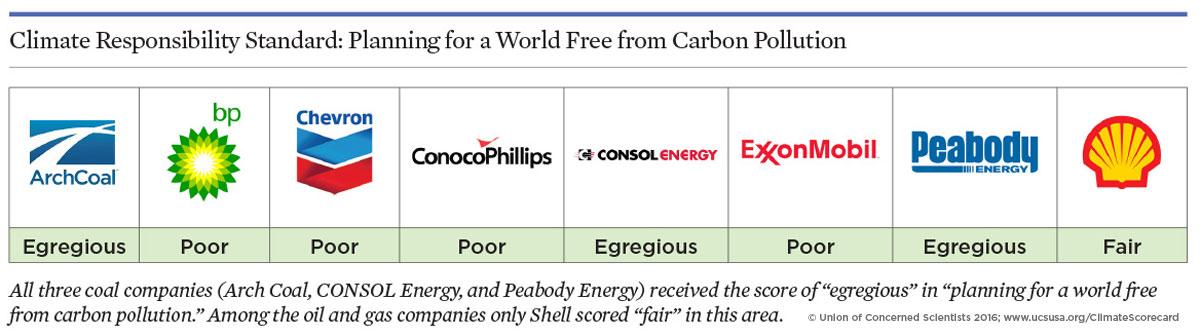Klimaat Archieven > Pagina 2 van 2 > 2Dgrees